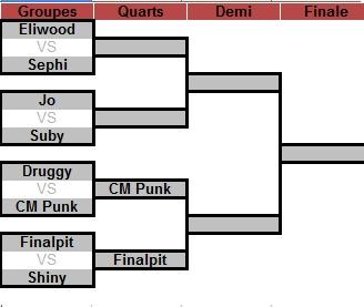 Megaman Battleship Tournament Tourno11
