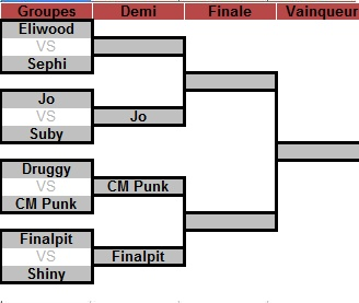 Megaman Battleship Tournament Tourno13