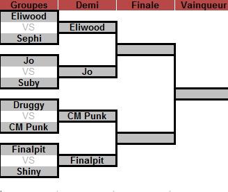 Megaman Battleship Tournament Tourno14