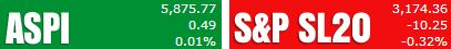 Trade Summary Market - 18/01/2013 Aspi32