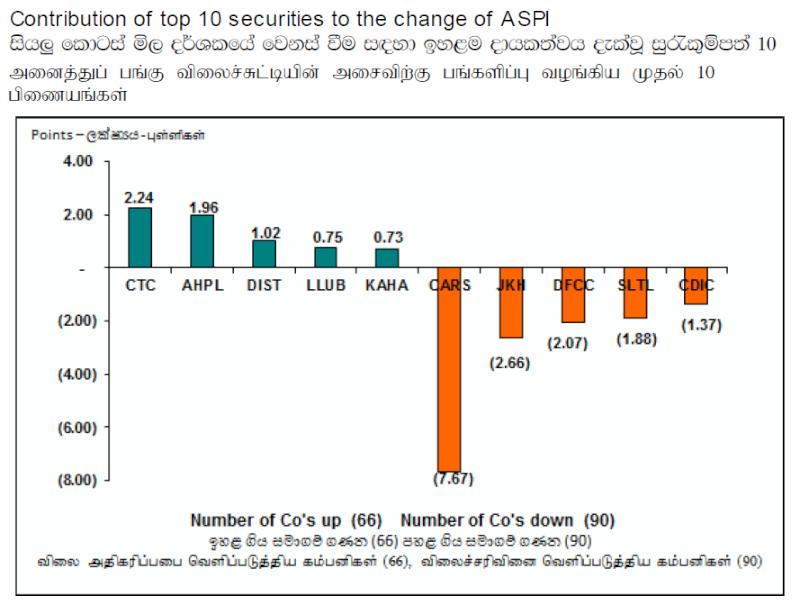 Trade Summary Market - 17/12/2012 Cont14