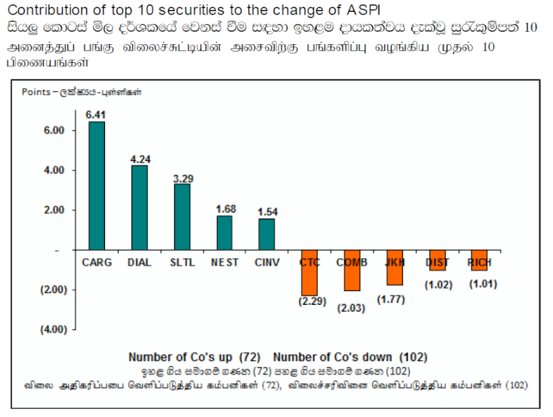 Trade Summary Market - 19/12/2012 Cont16