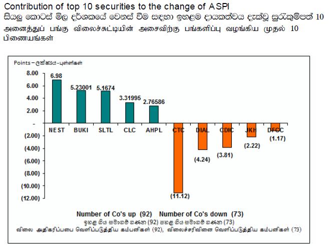 Trade Summary Market - 24/12/2012 Cont20
