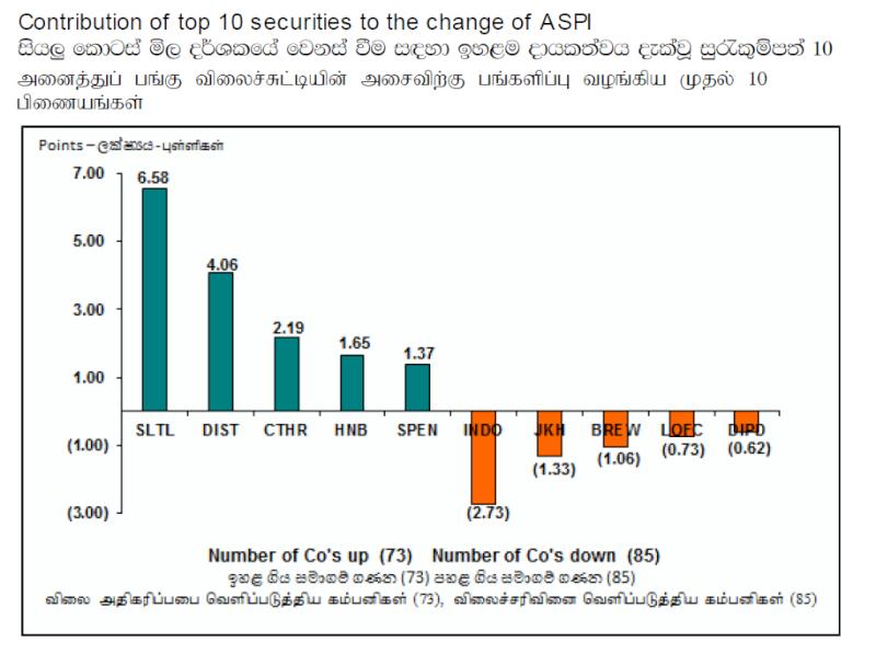 Trade Summary Market - 11/01/2013 Cont31