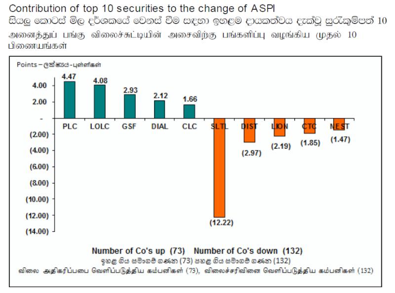 Trade Summary Market - 21/01/2013 Cont37