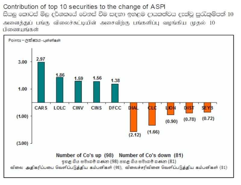 Trade Summary Market - 23/01/2013 Cont39