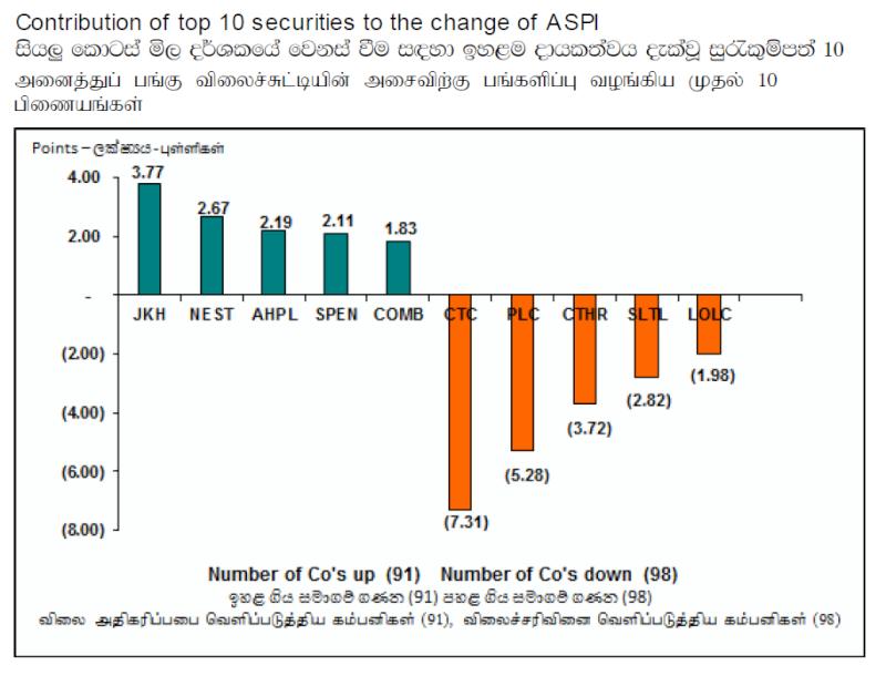 Trade Summary Market - 31/01/2013 Cont45