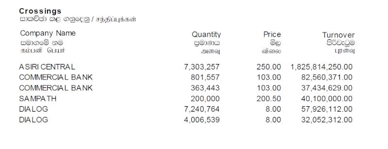 Trade Summary Market - 18/12/2012 Cross14