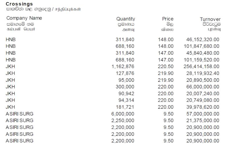 Trade Summary Market - 04/01/2013 Cross22