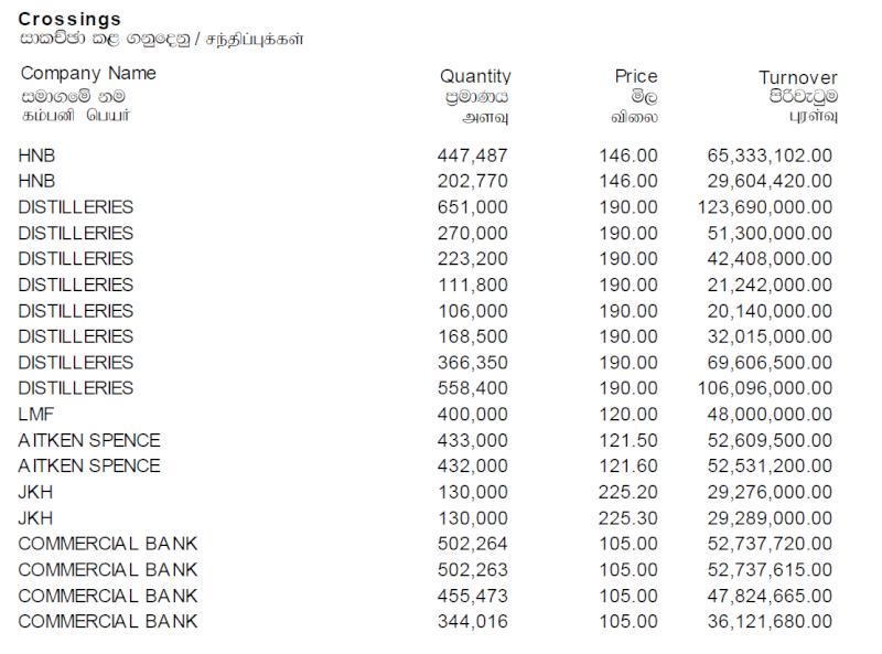 Trade Summary Market - 17/01/2013 Cross30