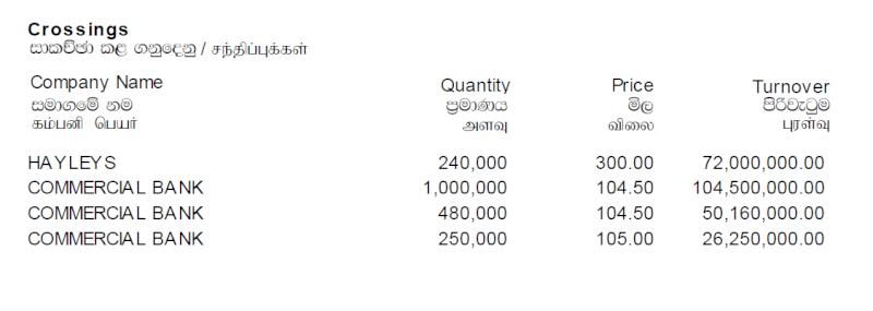 Trade Summary Market - 18/01/2013 Cross31