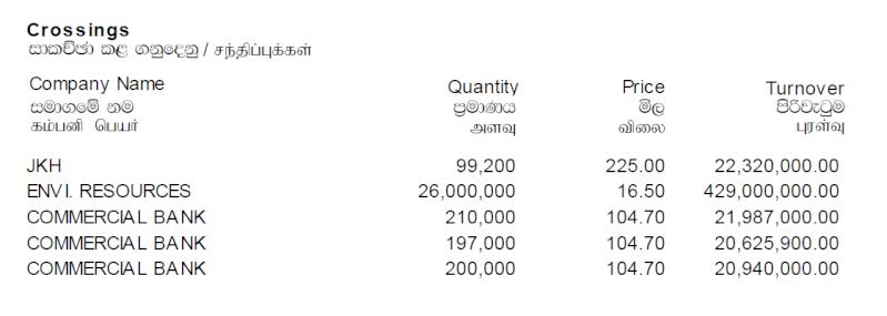 Trade Summary Market - 21/01/2013 Cross32