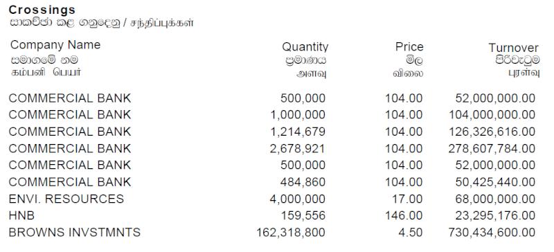 Trade Summary Market - 22/01/2013 Cross33