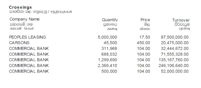 Trade Summary Market - 23/01/2013 Cross34