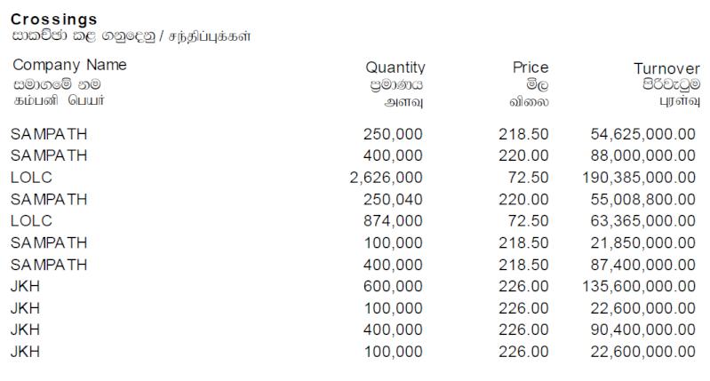Trade Summary Market - 29/01/2013 Cross37