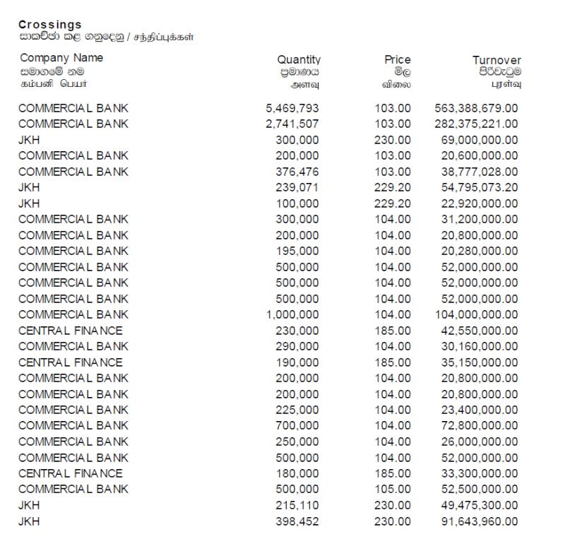 Trade Summary Market - 31/01/2013 Cross39
