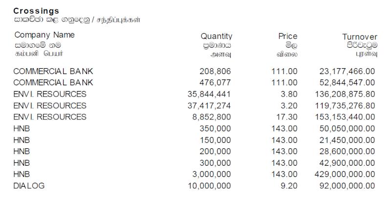 Trade Summary Market - 08/02/2013 Cross44