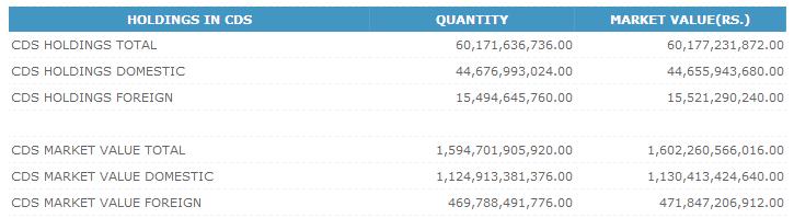 Trade Summary Market - 21/01/2013 Cse227