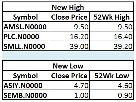Trade Summary Market - 21/01/2013 Hi17