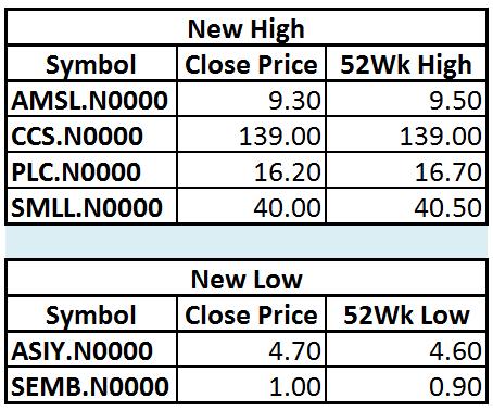 Trade Summary Market - 22/01/2013 Hi18