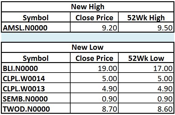 Trade Summary Market - 24/12/2012 Hilo14