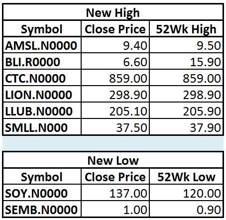Trade Summary Market - 04/01/2013 Hilo17