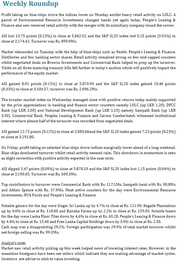 The Bourse Weekly Performance Week10