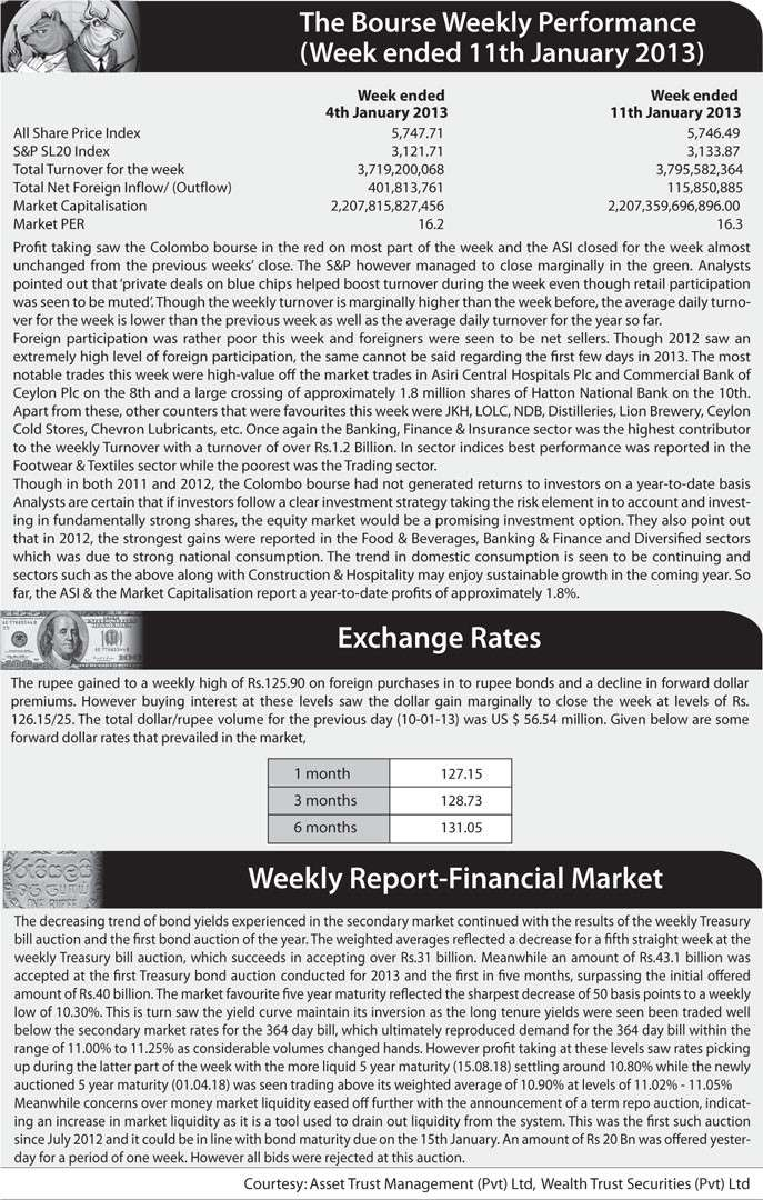 Weekly Market Focus Z_p-5211