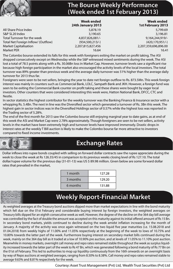 The Bourse Weekly Performance Z_p-5213