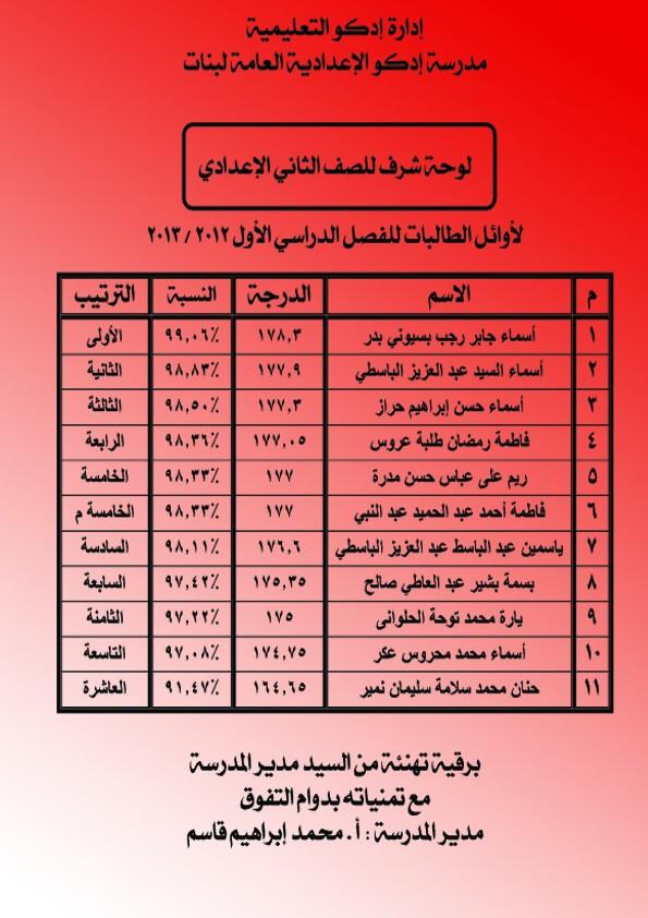 اوائل الطالبات للصفين الاول والثانى الاعدادى  Ououu_11