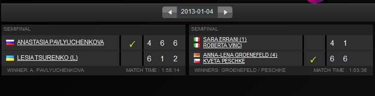 WTA BRISBANE 2013 : infos, photos et vidéos - Page 5 Captur34