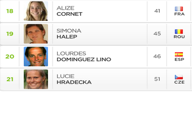 WTA PARIS 2013 : infos, photos et videos Captur68