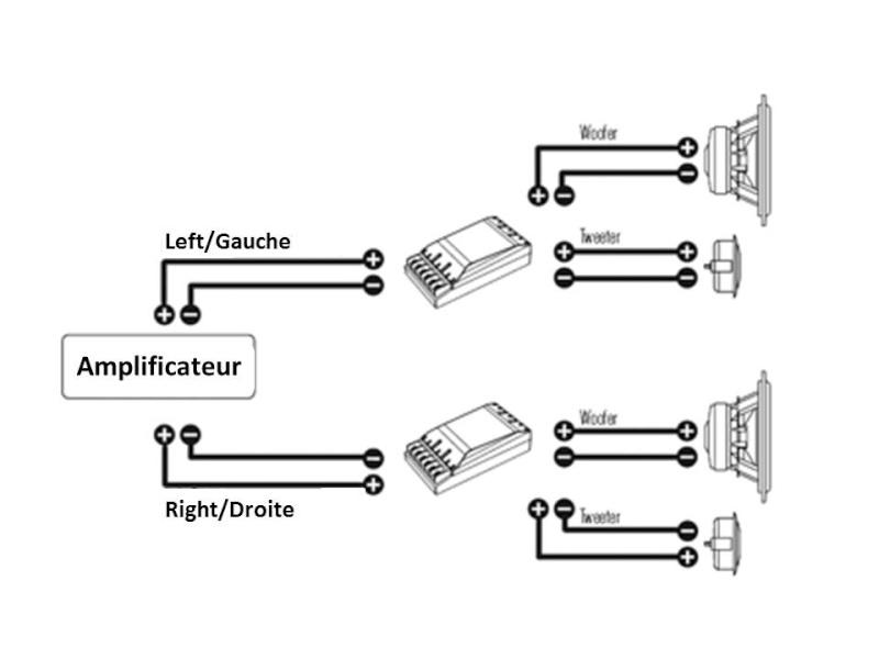 Problème kit éclaté focal k3p avec ampli audison lrx2 Cccc10