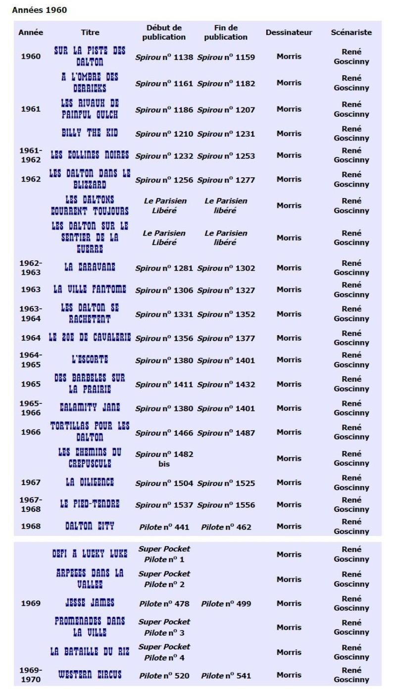 Les Albums de LUCKY LUKE Ll_19610