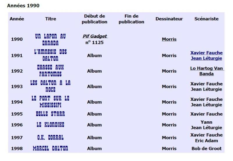Les Albums de LUCKY LUKE Ll_19911