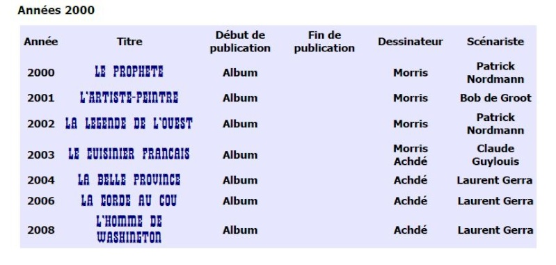 Les Albums de LUCKY LUKE Ll_20010