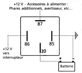 Porte-Fusibles et porte-relais Relais10
