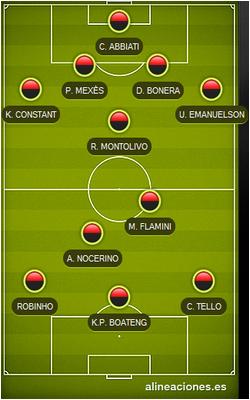 [FIFA 13] [Carrière Hakim] AC Milan 2012-122