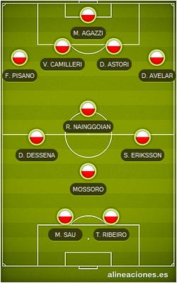 [FIFA 13] [Carrière Hakim] AC Milan 2012-123