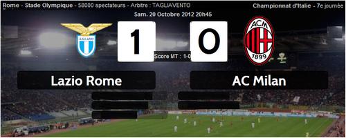 [FIFA 13] [Carrière Hakim] AC Milan 2012-131