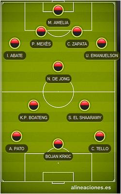 [FIFA 13] [Carrière Hakim] AC Milan Milan_10