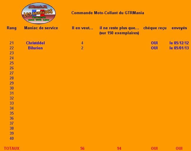 MOTO-COLLANTS GTR MANIAC  - Page 6 Comman12