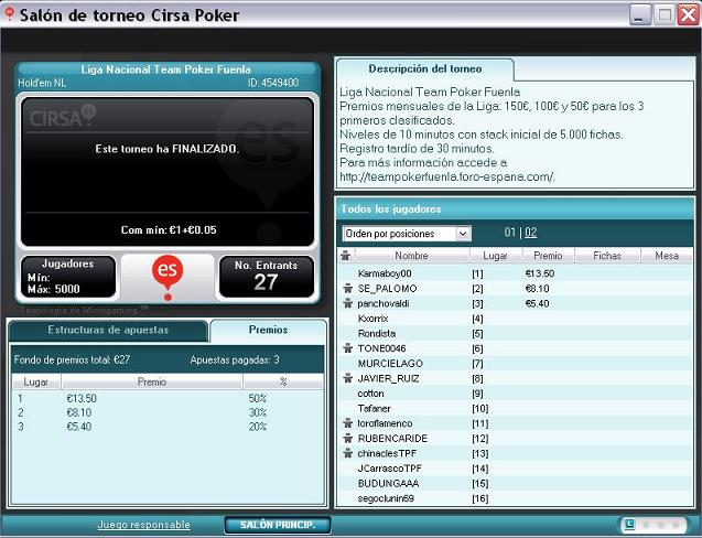 4ª Jornada de la Liga Nacional Team Poker Fuenla  Clasif24