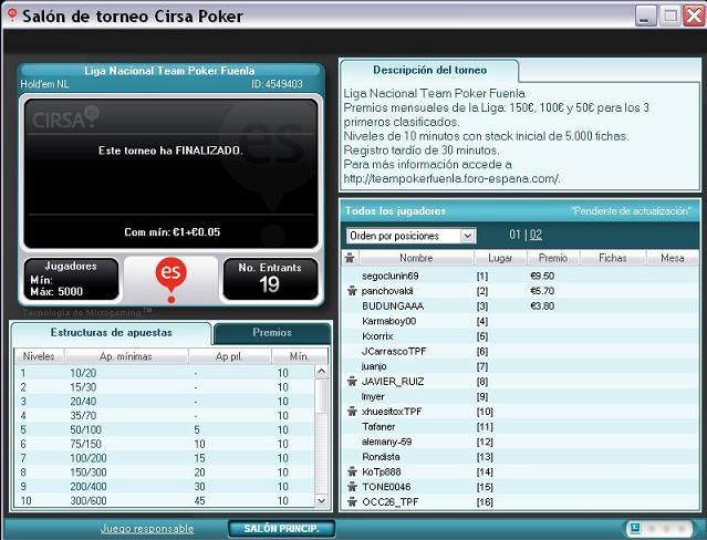 6ª y última Jornada de la Liga Nacional Team Poker Fuenla  Clasif26