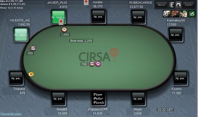 5ª Jornada de la Liga Nacional Team Poker Fuenla  Ft510