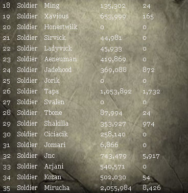 January RP Totals Part_210