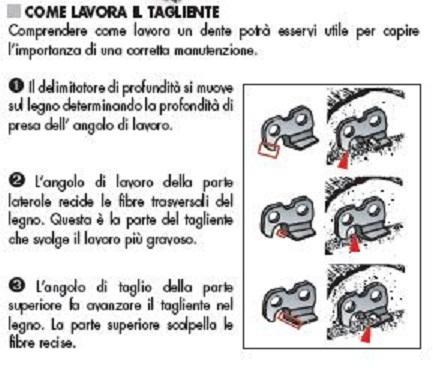 Regolazione dei limitatori Dente10