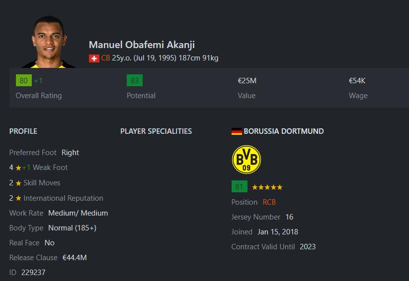 [Partie MF Fifa] Une nouvelle chance au BVB: Espoir ou Désespoir? Akanji10