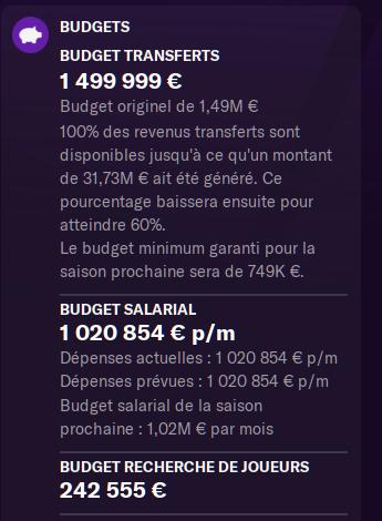 [FM 21 - Frosinone] Frénésie Japonaise - Page 4 Budget10