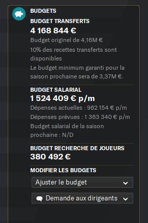 [FM 21 - Frosinone] Frénésie Japonaise - Page 3 Budget11